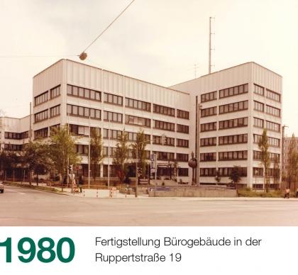Historie Slider 1980 Ruppertstraße 420x388 1 - Historie