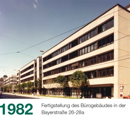 Historie Slider 1983 Bayerstraße 420x388 1 - Historie