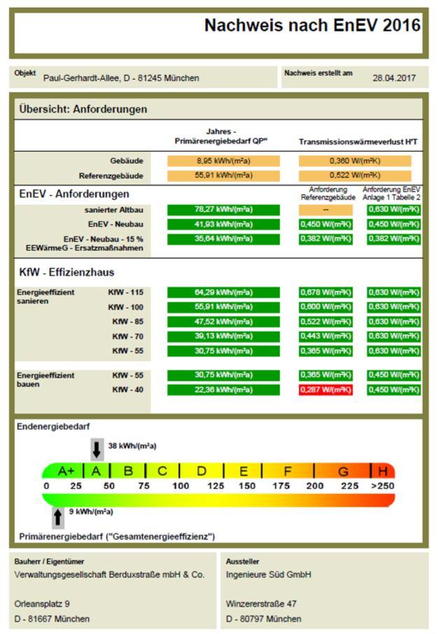 Energieausweis Gewerbe HvP - Erstbezug! Bäckerei- / Caféfläche in attraktiver Neubauanlage in Pasing-Obermenzing